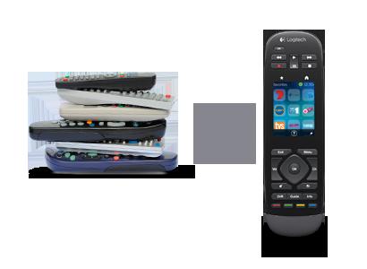 All Control Remote